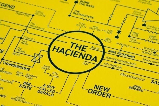 Toute l'histoire de la rave culture dans un diagramme inspiré des circuits de la TB-303