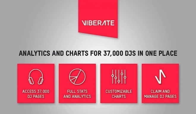 Big data: Viberate offre des outils d'analyse à l'industrie musicale