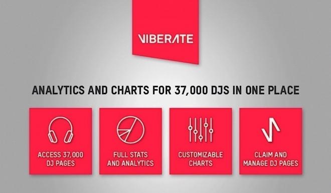 Big data: Viberate offre des outils d'analyse à l'industrie musicale